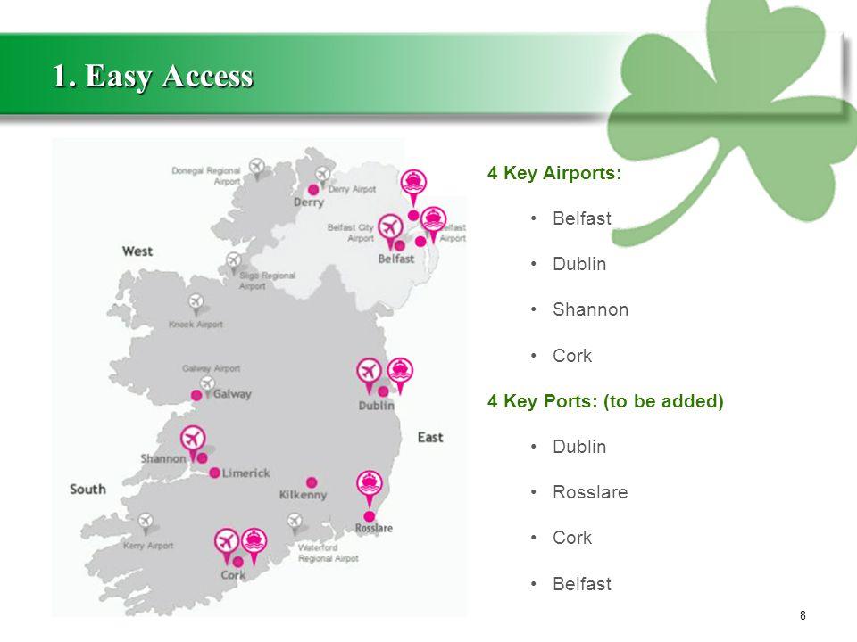 1. Easy Access 8 4 Key Airports: Belfast Dublin Shannon Cork 4 Key Ports: (to be added) Dublin Rosslare Cork Belfast