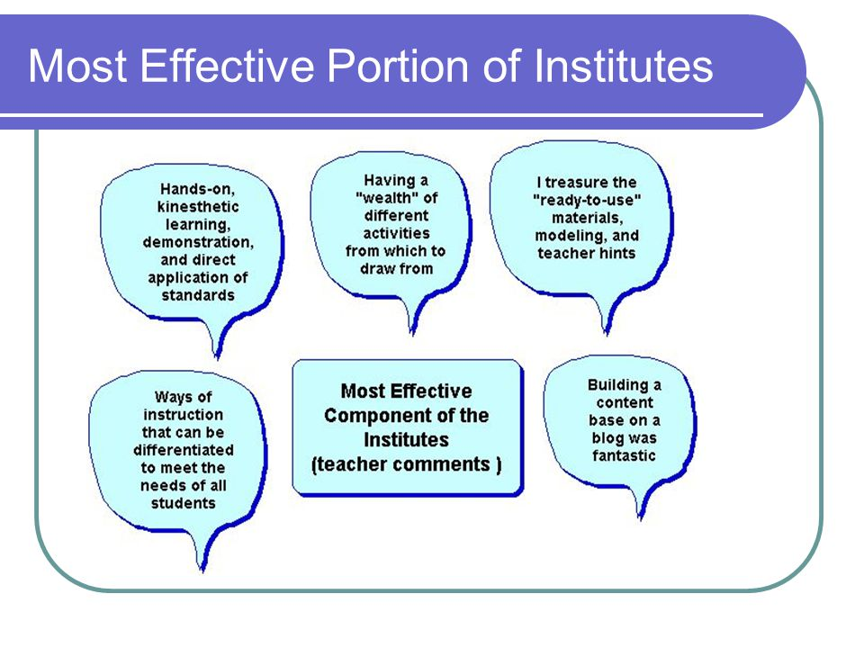Most Effective Portion of Institutes