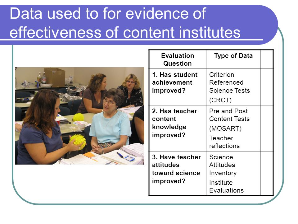 Data used to for evidence of effectiveness of content institutes Evaluation Question Type of Data 1. Has student achievement improved? Criterion Refer