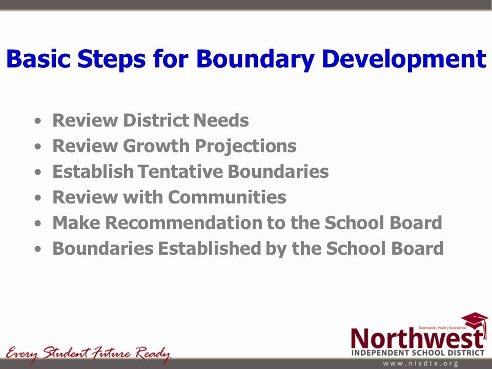 Review District Needs Review Growth Projections Establish Tentative Boundaries Review with Communities Make Recommendation to the School Board Boundaries Established by the School Board Basic Steps for Boundary Development