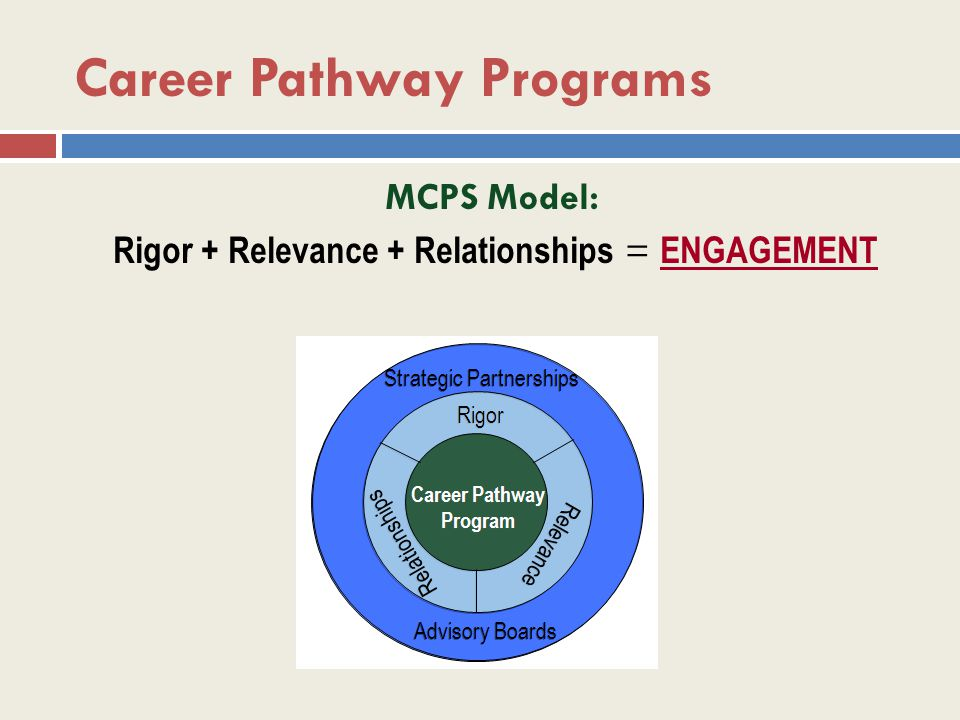 Career Pathway Programs MCPS Model: Rigor + Relevance + Relationships = ENGAGEMENT