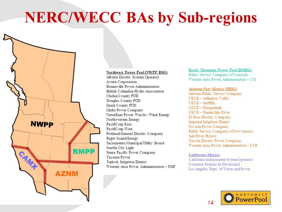 14 NERC/WECC BAs by Sub-regions Northwest Power Pool (NWPP RSG) Alberta Electric System Operator Avista Corporation Bonneville Power Administration British Columbia Hydro Association Chelan County PUD Douglas County PUD Grant County PUD Idaho Power Company NaturEner Power Watch – Wind Energy Northwestern Energy PacifiCorp-East PacifiCorp-West Portland General Electric Company Puget Sound Energy Sacramento Municipal Utility Board Seattle City Light Sierra Pacific Power Company Tacoma Power Turlock Irrigation District Western Area Power Administration – UGP CAMX AZNM RMPP NWPP Rocky Mountain Power Pool (RMRG) Public Service Company of Colorado Western Area Power Administration – CM Arizona-New Mexico (SRSG) Arizona Public Service Company CECD – Arlington Valley CECD – Griffith CECD – Harquahala CECD – Panda Gila River El Paso Electric Company Imperial Irrigation District Nevada Power Company Public Service Company of New Mexico Salt River Project Tucson Electric Power Company Western Area Power Administration – LCR California-Mexico California Independent System Operator Comision Federal de Electicidad Los Angeles Dept.