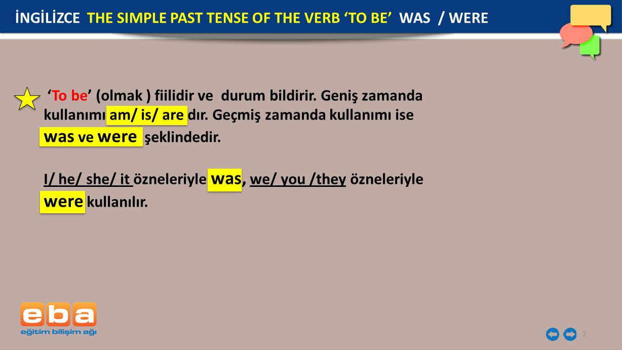 3 İNGİLİZCE THE SIMPLE PAST TENSE OF THE VERB 'TO BE' WAS / WERE I am in the museum now.