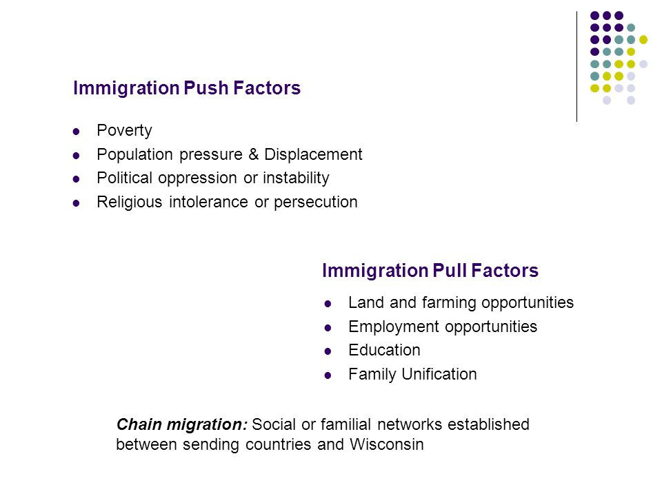 Immigration Push Factors Poverty Population pressure & Displacement Political oppression or instability Religious intolerance or persecution Immigration Pull Factors Land and farming opportunities Employment opportunities Education Family Unification Chain migration: Social or familial networks established between sending countries and Wisconsin