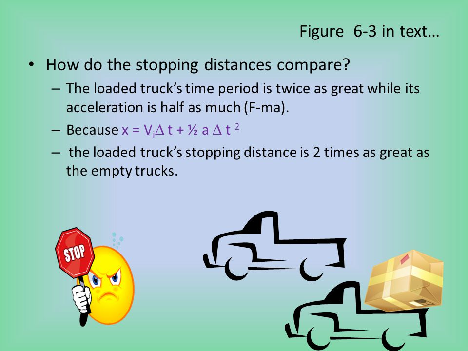 Figure 6-3 in text… How do the stopping distances compare.