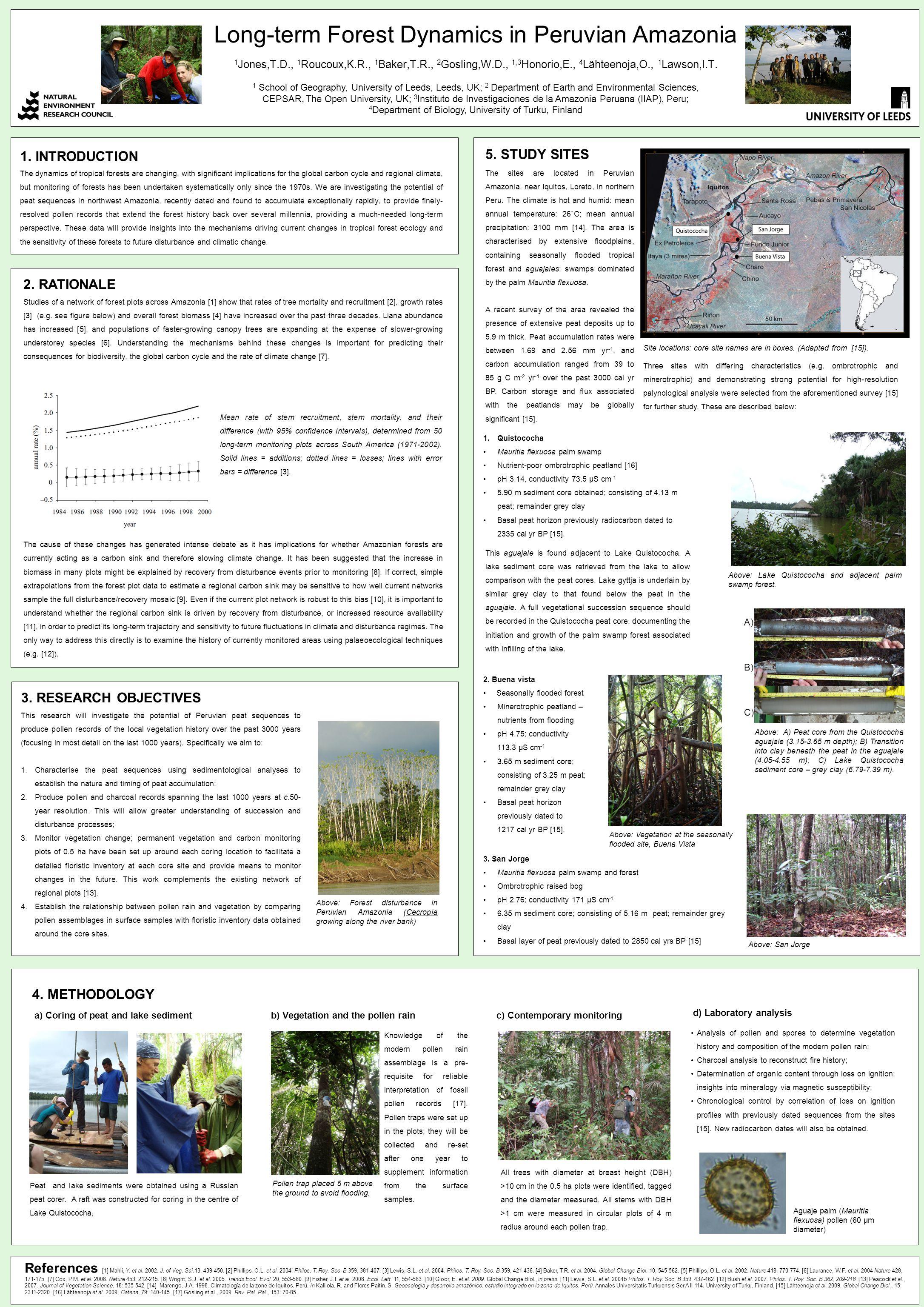 Long-term Forest Dynamics in Peruvian Amazonia 1 Jones,T.D., 1 Roucoux,K.R., 1 Baker,T.R., 2 Gosling,W.D., 1,3 Honorio,E., 4 Lähteenoja,O., 1 Lawson,I.T.