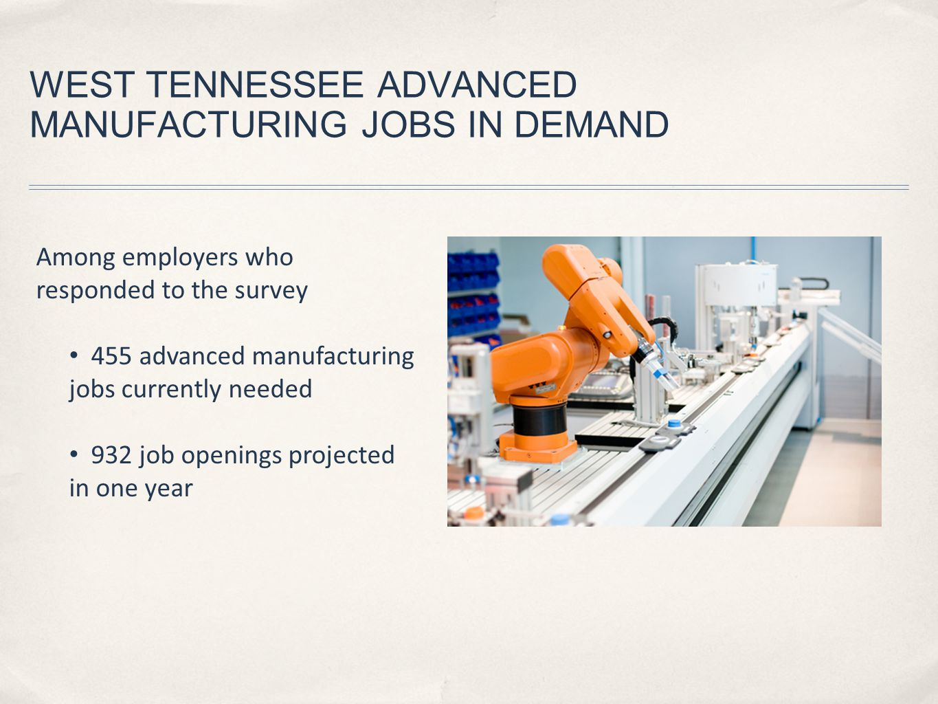WEST TENNESSEE ADVANCED MANUFACTURING JOBS IN DEMAND Among employers who responded to the survey 455 advanced manufacturing jobs currently needed 932 job openings projected in one year