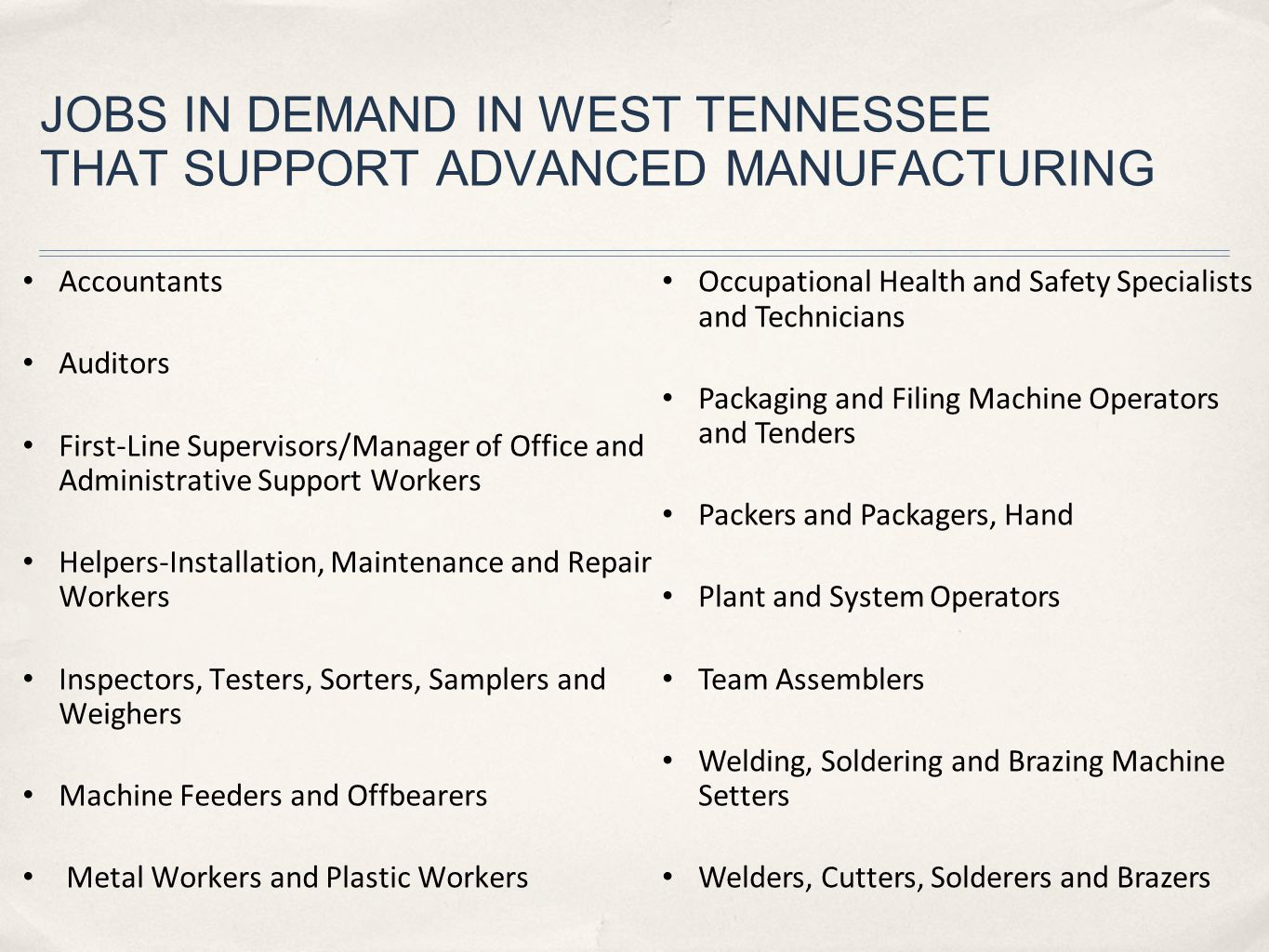 JOBS IN DEMAND IN WEST TENNESSEE THAT SUPPORT ADVANCED MANUFACTURING Accountants Auditors First-Line Supervisors/Manager of Office and Administrative Support Workers Helpers-Installation, Maintenance and Repair Workers Inspectors, Testers, Sorters, Samplers and Weighers Machine Feeders and Offbearers Metal Workers and Plastic Workers Occupational Health and Safety Specialists and Technicians Packaging and Filing Machine Operators and Tenders Packers and Packagers, Hand Plant and System Operators Team Assemblers Welding, Soldering and Brazing Machine Setters Welders, Cutters, Solderers and Brazers