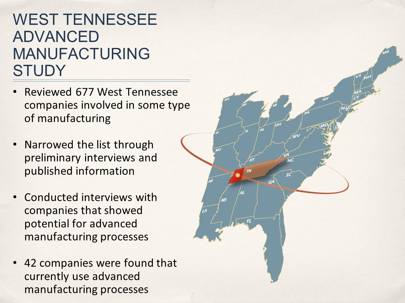 WEST TENNESSEE ADVANCED MANUFACTURING STUDY Reviewed 677 West Tennessee companies involved in some type of manufacturing Narrowed the list through preliminary interviews and published information Conducted interviews with companies that showed potential for advanced manufacturing processes 42 companies were found that currently use advanced manufacturing processes