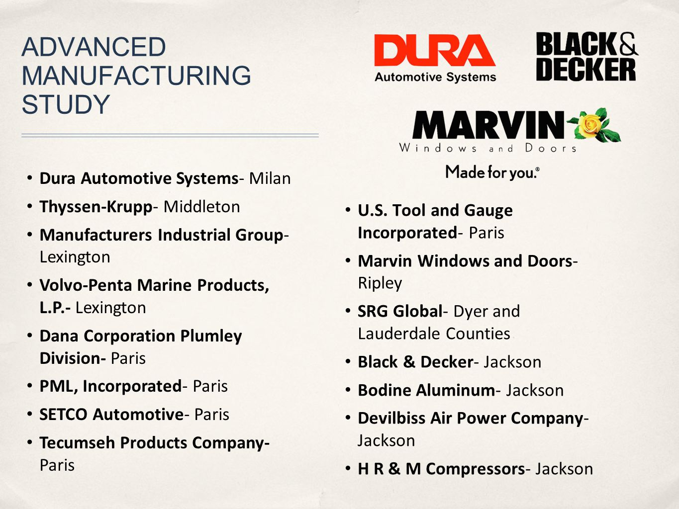 ADVANCED MANUFACTURING STUDY U.S.