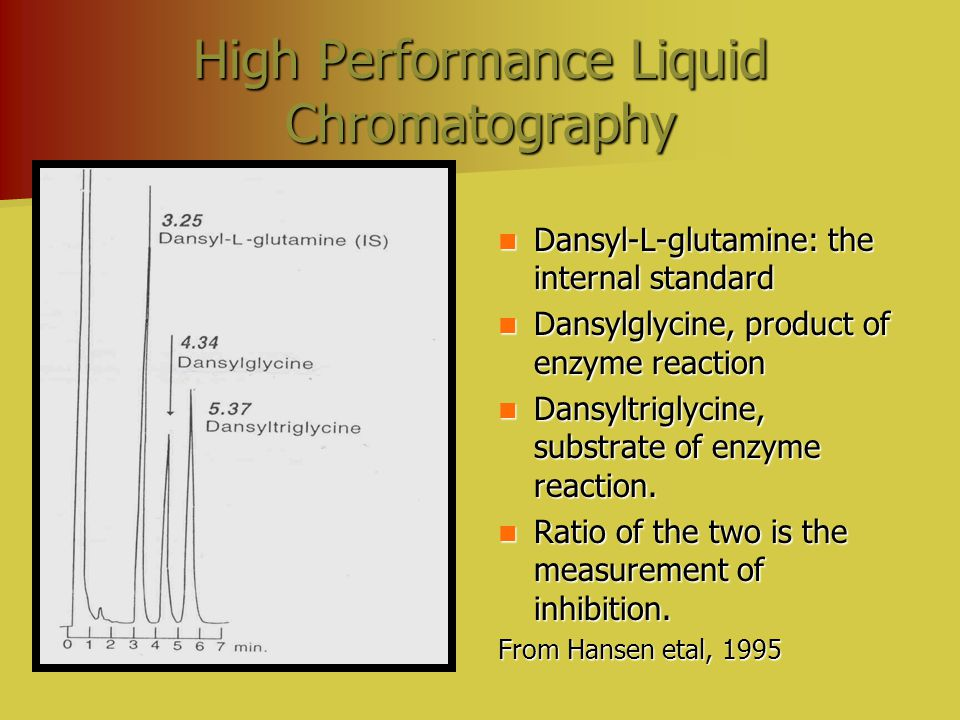 High Performance Liquid Chromatography Dansyl-L-glutamine: the internal standard Dansyl-L-glutamine: the internal standard Dansylglycine, product of e