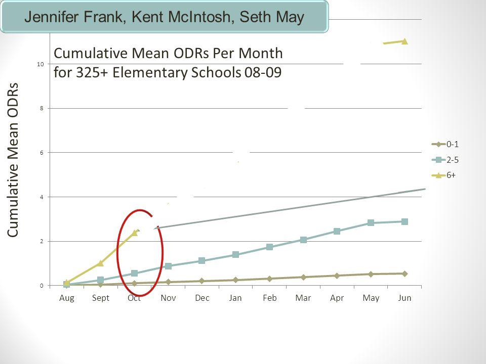 Cumulative Mean ODRs Cumulative Mean ODRs Per Month for 325+ Elementary Schools 08-09 Jennifer Frank, Kent McIntosh, Seth May