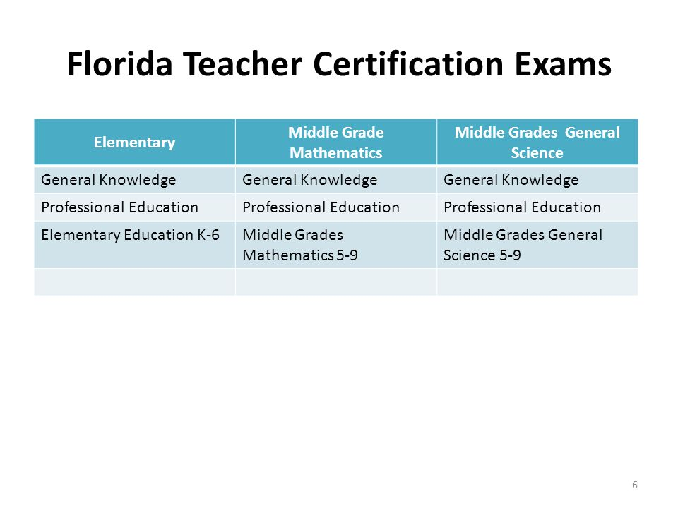 Florida Teacher Certification Exams Elementary Middle Grade Mathematics Middle Grades General Science General Knowledge Professional Education Elementary Education K-6Middle Grades Mathematics 5-9 Middle Grades General Science 5-9 6