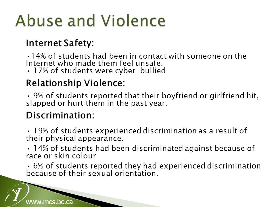 Internet Safety: 14% of students had been in contact with someone on the Internet who made them feel unsafe.