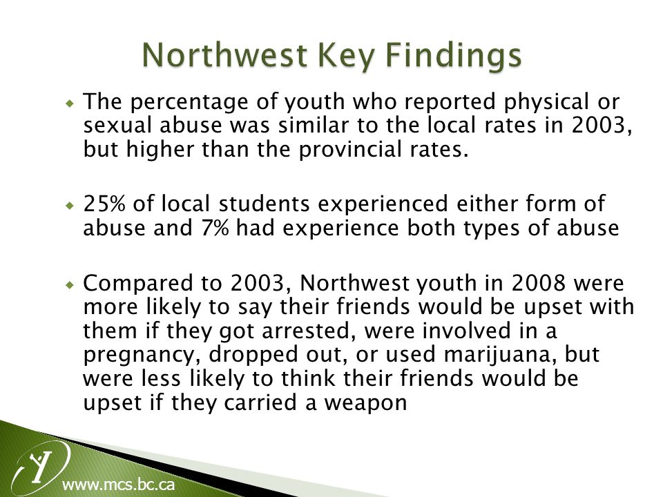 www.mcs.bc.ca  The percentage of youth who reported physical or sexual abuse was similar to the local rates in 2003, but higher than the provincial rates.