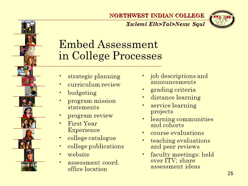 25 Xwlemi Elh>Tal>Nexw Squl NORTHWEST INDIAN COLLEGE Embed Assessment in College Processes strategic planning curriculum review budgeting program mission statements program review First Year Experience college catalogue college publications website assessment coord.