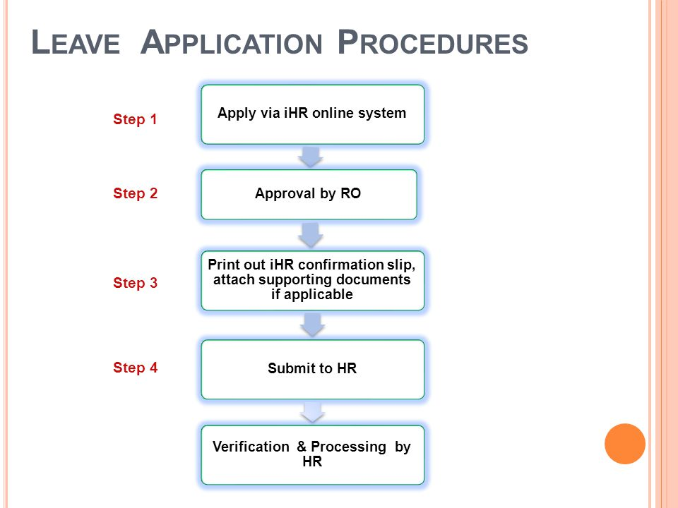 L EAVE A PPLICATION P ROCEDURES Apply via iHR online system Approval by RO Print out iHR confirmation slip, attach supporting documents if applicable