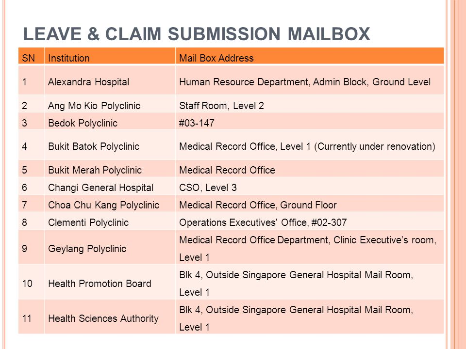 LEAVE & CLAIM SUBMISSION MAILBOX SNInstitutionMail Box Address 1Alexandra HospitalHuman Resource Department, Admin Block, Ground Level 2Ang Mo Kio Pol