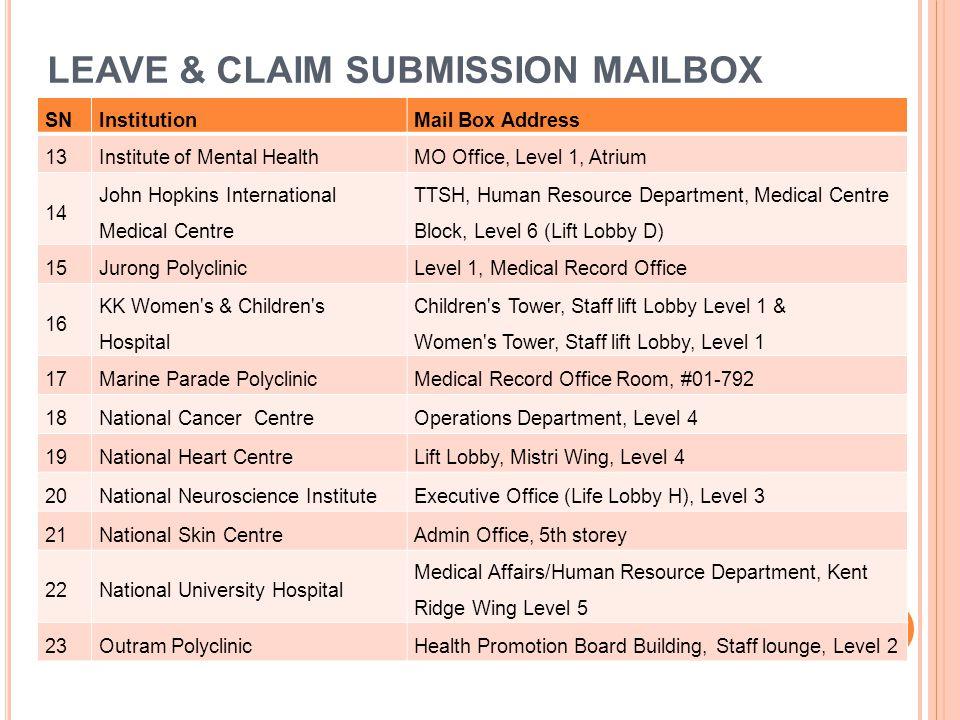 LEAVE & CLAIM SUBMISSION MAILBOX SNInstitutionMail Box Address 13Institute of Mental HealthMO Office, Level 1, Atrium 14 John Hopkins International Me