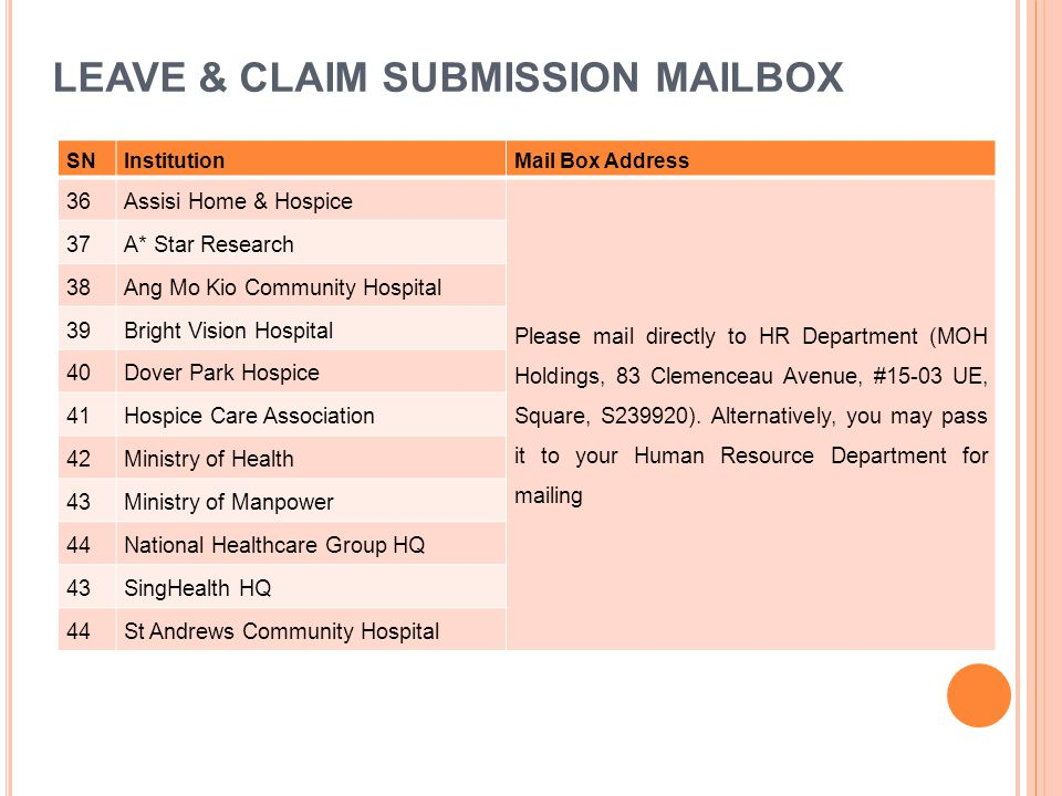 LEAVE & CLAIM SUBMISSION MAILBOX SNInstitutionMail Box Address 36Assisi Home & Hospice Please mail directly to HR Department (MOH Holdings, 83 Clemenc