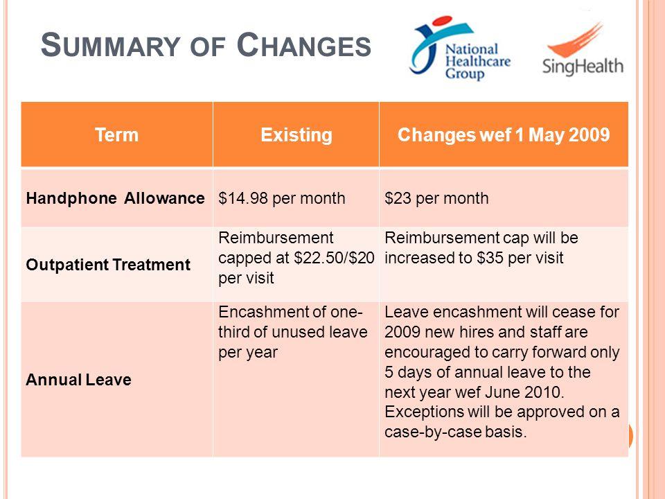 S UMMARY OF C HANGES TermExistingChanges wef 1 May 2009 Handphone Allowance$14.98 per month$23 per month Outpatient Treatment Reimbursement capped at
