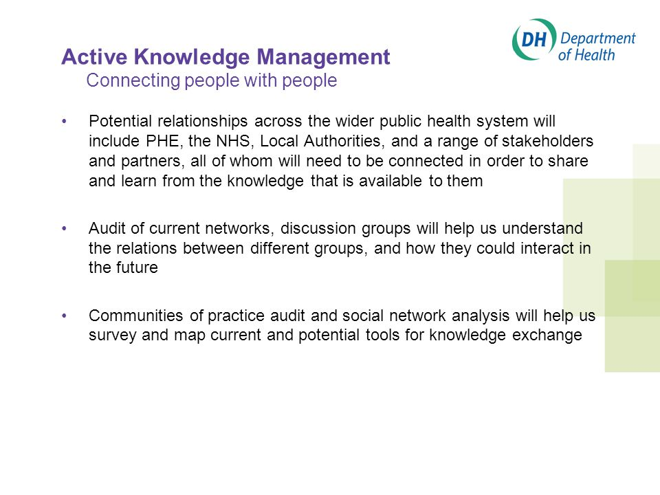 Active Knowledge Management Connecting people with people Potential relationships across the wider public health system will include PHE, the NHS, Local Authorities, and a range of stakeholders and partners, all of whom will need to be connected in order to share and learn from the knowledge that is available to them Audit of current networks, discussion groups will help us understand the relations between different groups, and how they could interact in the future Communities of practice audit and social network analysis will help us survey and map current and potential tools for knowledge exchange