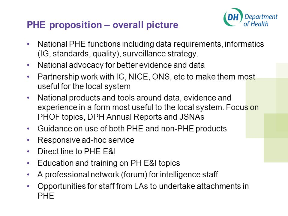 PHE proposition – overall picture National PHE functions including data requirements, informatics (IG, standards, quality), surveillance strategy.