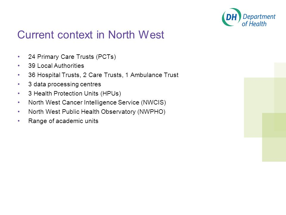 Current context in North West 24 Primary Care Trusts (PCTs) 39 Local Authorities 36 Hospital Trusts, 2 Care Trusts, 1 Ambulance Trust 3 data processing centres 3 Health Protection Units (HPUs) North West Cancer Intelligence Service (NWCIS) North West Public Health Observatory (NWPHO) Range of academic units