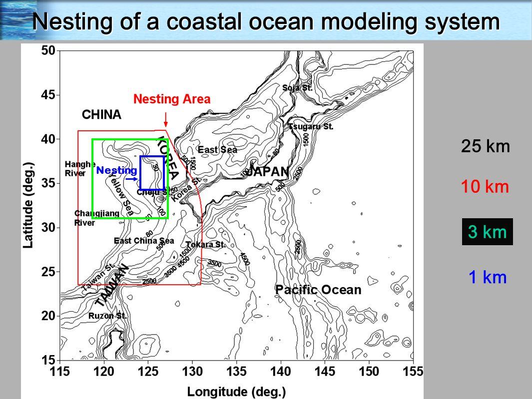 Nesting of a coastal ocean modeling system Nesting 25 km 10 km 1 km 3 km