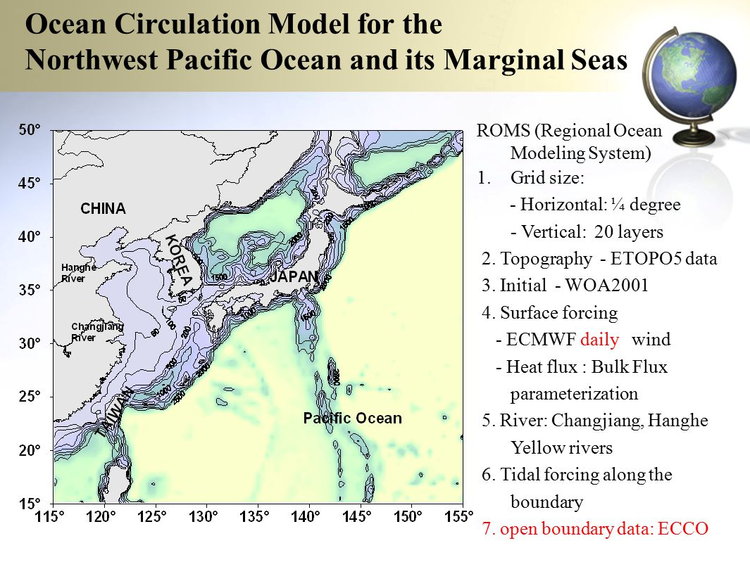 Ocean Circulation Model for the Northwest Pacific Ocean and its Marginal Seas Wind Forcing