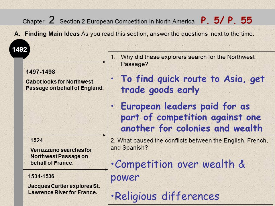 Chapter 2 Section 2 European Competition in North America P. 5/ P. 55 A.Finding Main Ideas As you read this section, answer the questions next to the