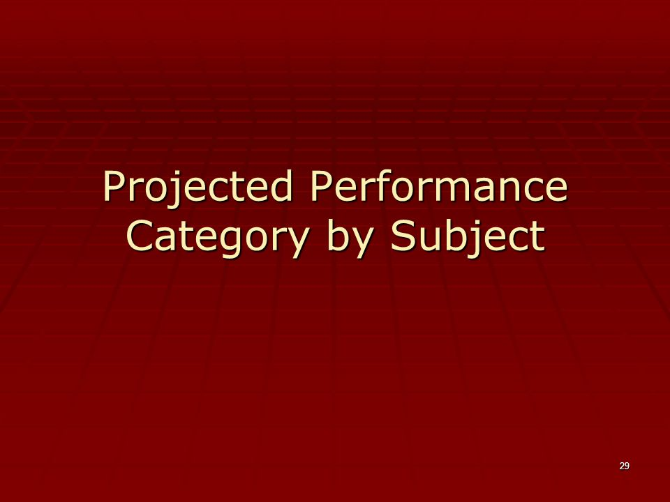 29 Projected Performance Category by Subject