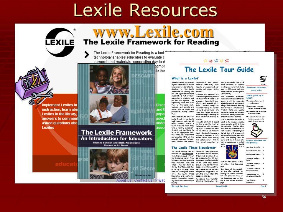 34 Lexile Resources www.Lexile.com