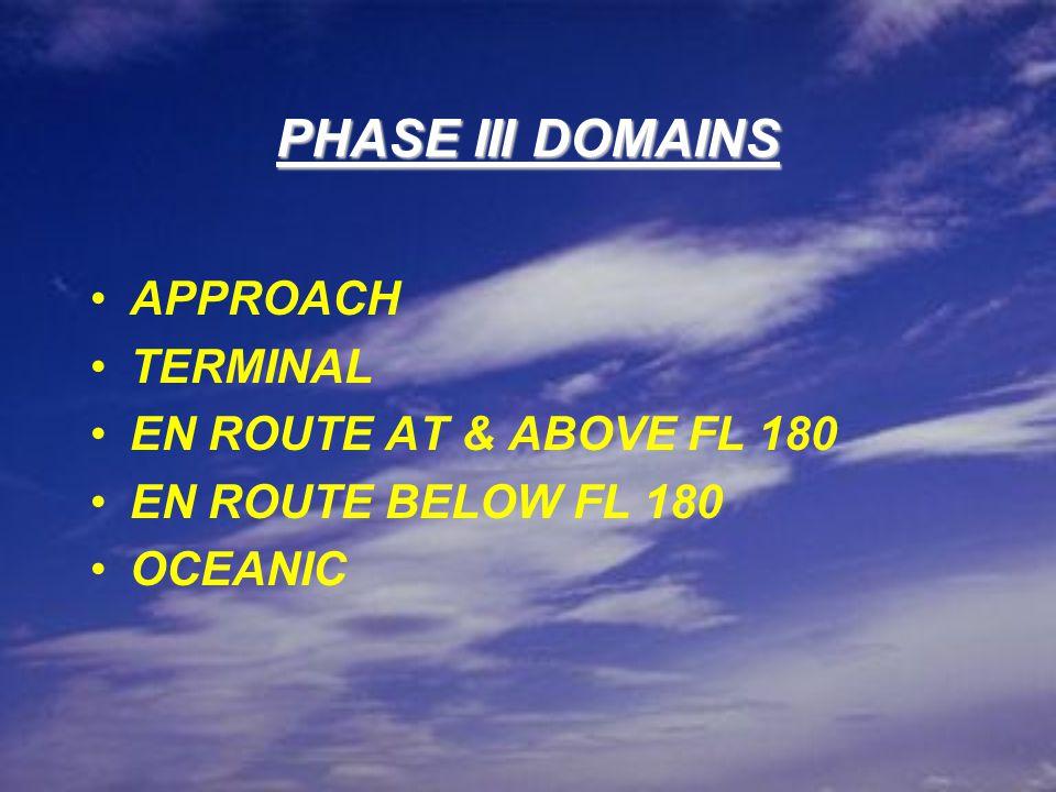 PHASE I PHASE III 20022005 2015 2025 TRANSITION TIMELINE PHASE II