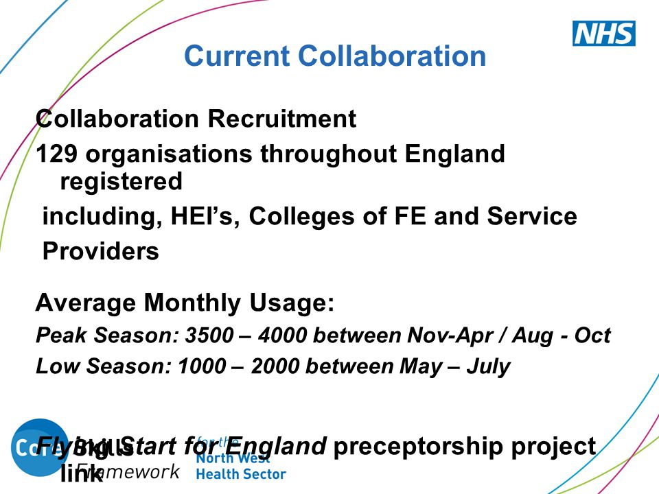 Current Collaboration Collaboration Recruitment 129 organisations throughout England registered including, HEI's, Colleges of FE and Service Providers