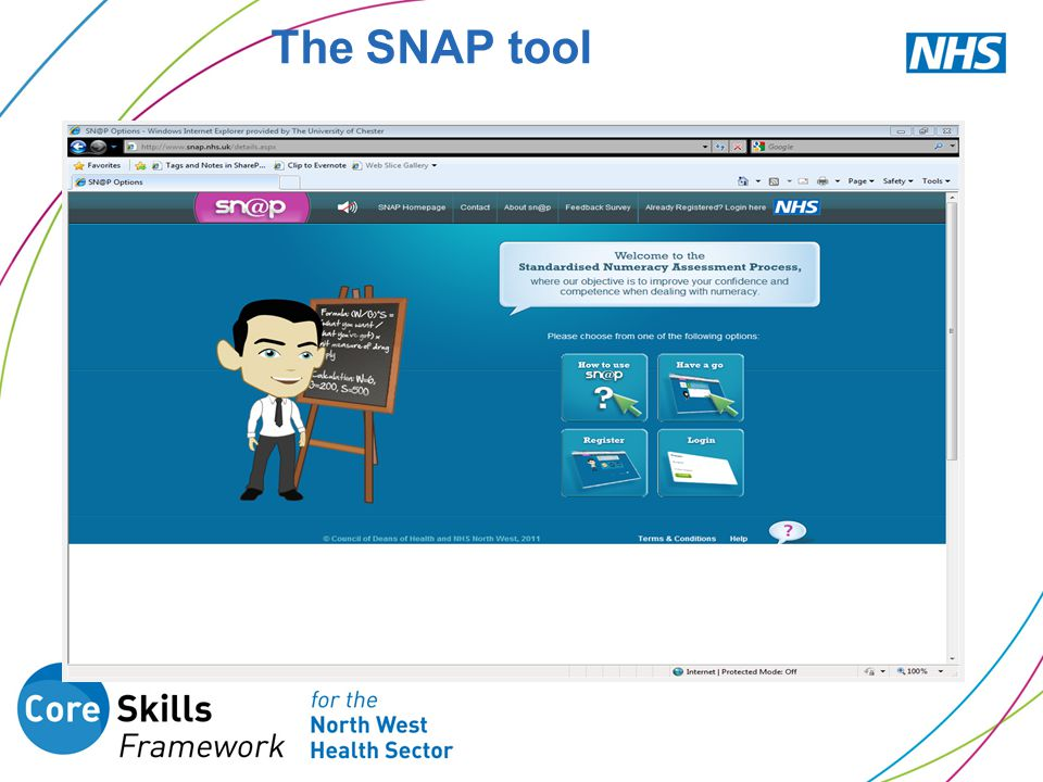 The SNAP tool