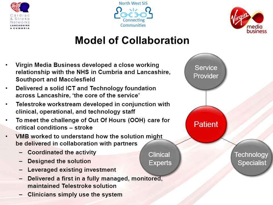 Model of Collaboration Patient Service Provider Clinical Experts Technology Specialist Virgin Media Business developed a close working relationship with the NHS in Cumbria and Lancashire, Southport and Macclesfield Delivered a solid ICT and Technology foundation across Lancashire, 'the core of the service' Telestroke workstream developed in conjunction with clinical, operational, and technology staff To meet the challenge of Out Of Hours (OOH) care for critical conditions – stroke VMB worked to understand how the solution might be delivered in collaboration with partners –Coordinated the activity –Designed the solution –Leveraged existing investment –Delivered a first in a fully managed, monitored, maintained Telestroke solution –Clinicians simply use the system