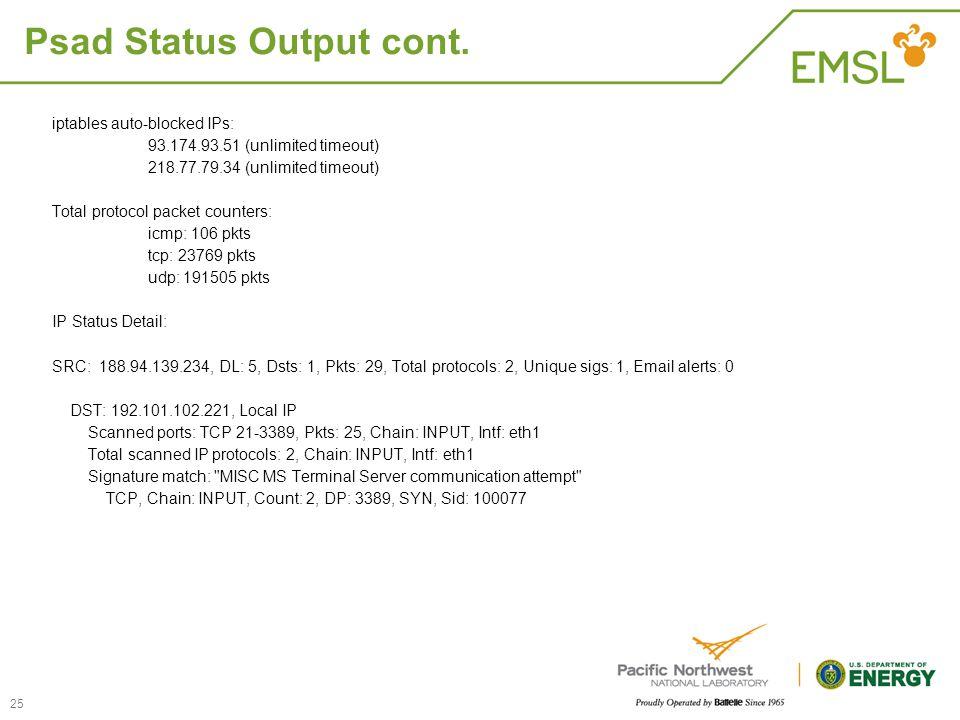 Psad Status Output cont.