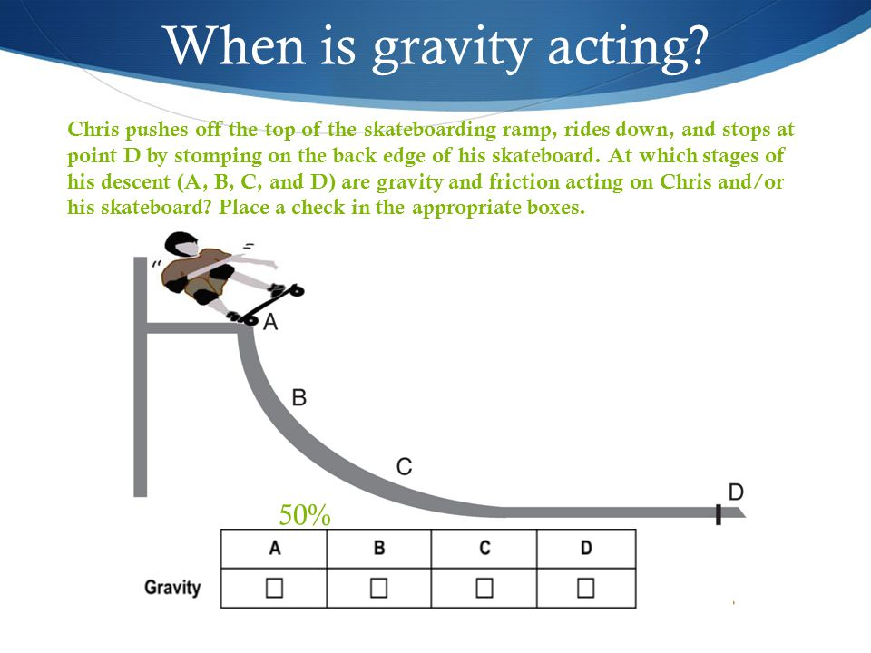 When is gravity acting.