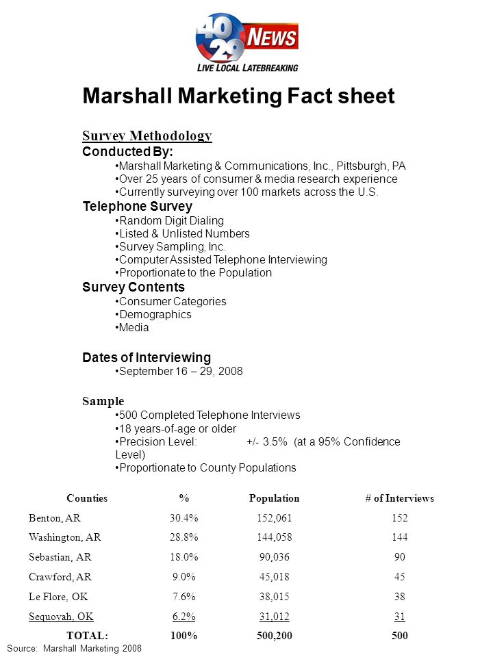 Marshall Marketing Fact sheet Survey Methodology Conducted By: Marshall Marketing & Communications, Inc., Pittsburgh, PA Over 25 years of consumer & media research experience Currently surveying over 100 markets across the U.S.