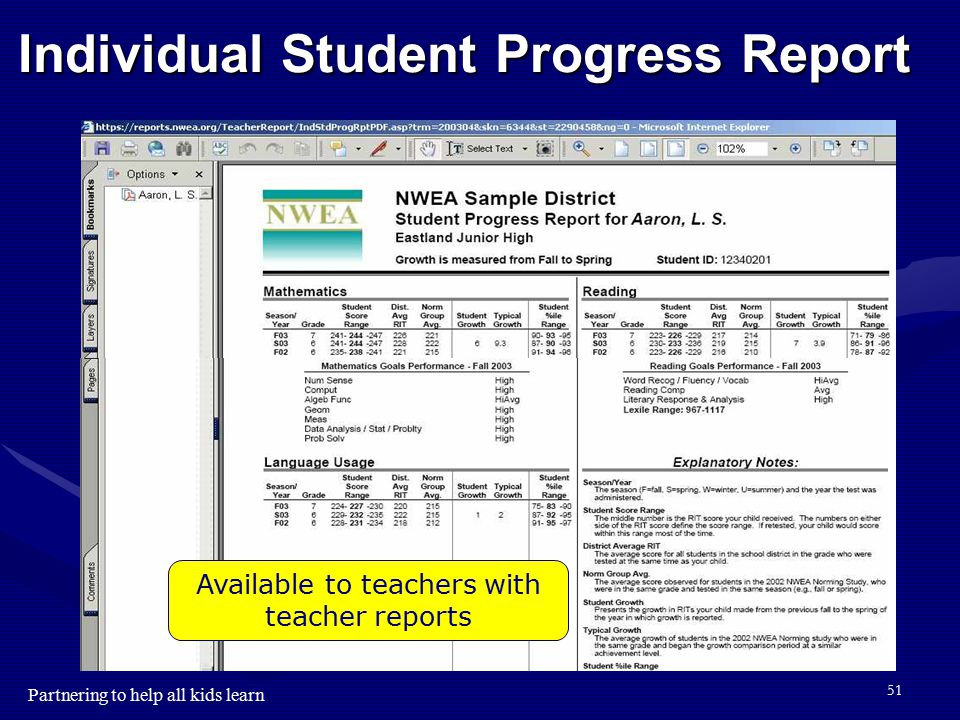 Partnering to help all kids learn 50 Communicating with Students and Parents RIT Reference Chart RIT Reference Chart Goal structures Goal structures H