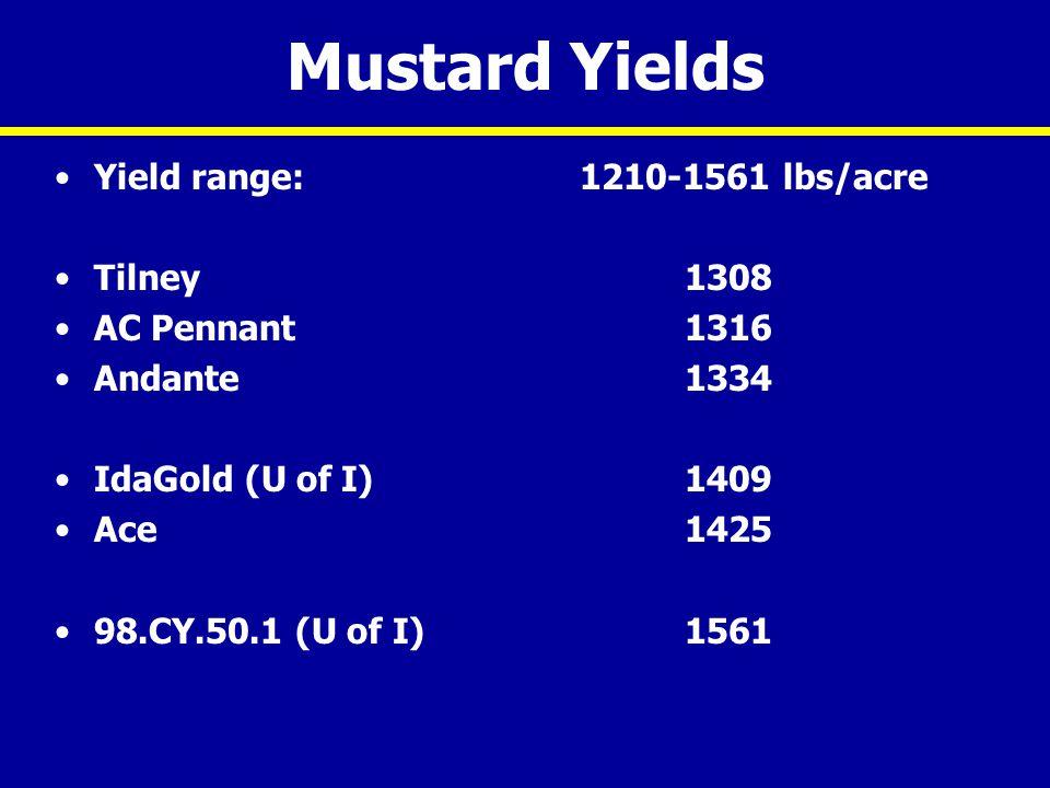 Mustard Yields Yield range: 1210-1561 lbs/acre Tilney 1308 AC Pennant1316 Andante1334 IdaGold (U of I) 1409 Ace1425 98.CY.50.1 (U of I) 1561