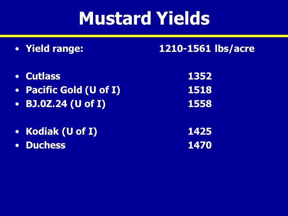 Mustard Yields Yield range: 1210-1561 lbs/acre Cutlass 1352 Pacific Gold (U of I) 1518 BJ.0Z.24 (U of I)1558 Kodiak (U of I) 1425 Duchess1470