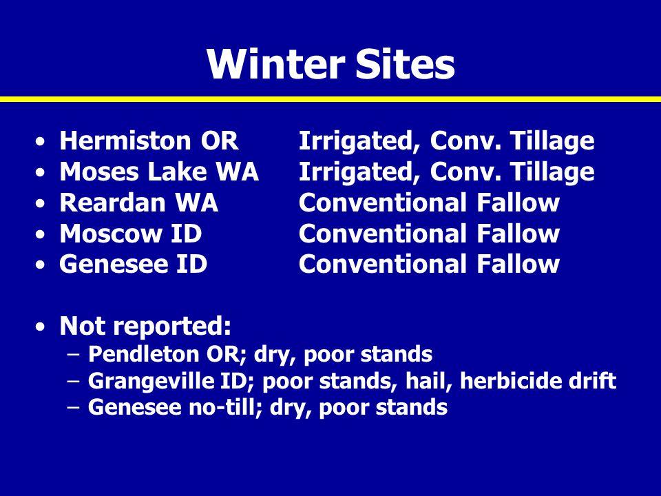 Winter Sites Hermiston OR Irrigated, Conv. Tillage Moses Lake WAIrrigated, Conv.