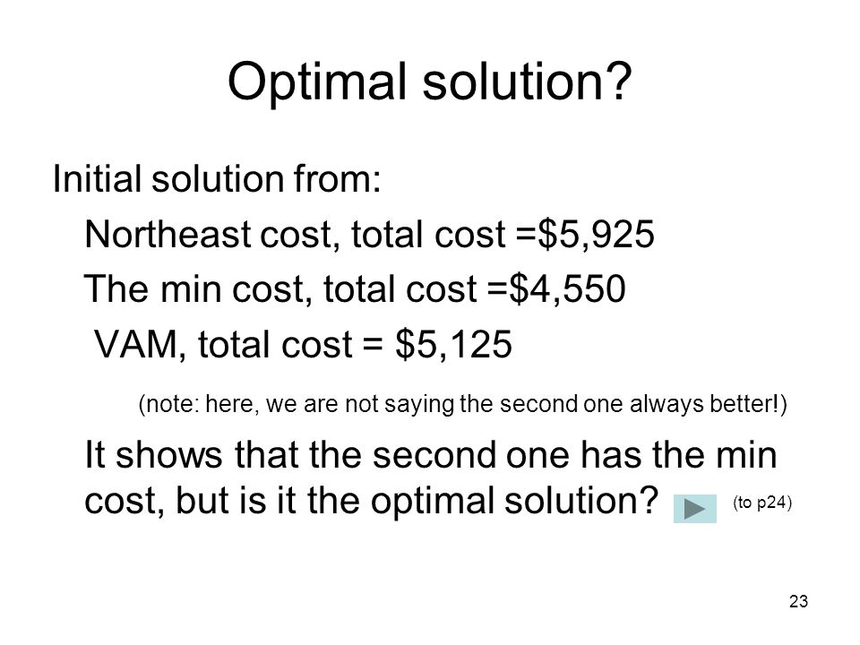 23 Optimal solution.