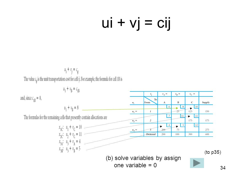 34 ui + vj = cij (b) solve variables by assign one variable = 0 (to p35)