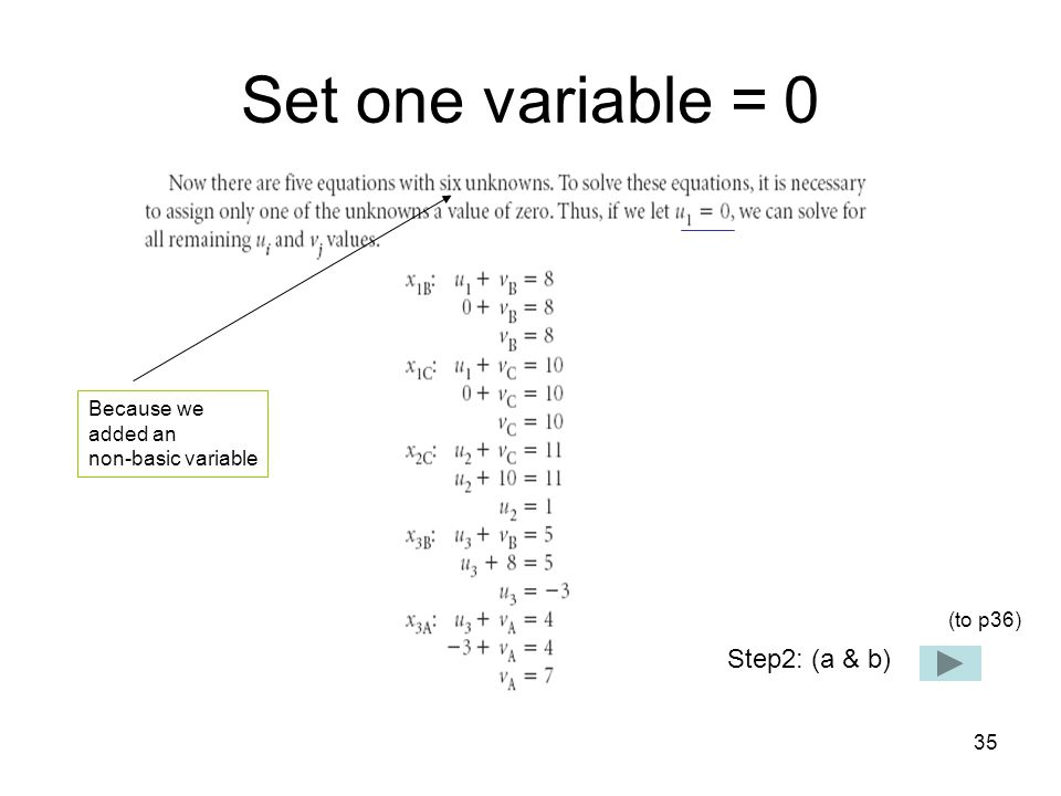 35 Set one variable = 0 Because we added an non-basic variable Step2: (a & b) (to p36)