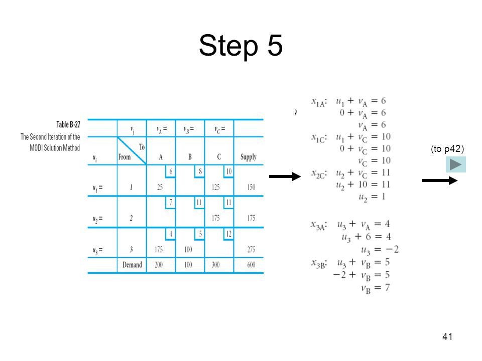 41 Step 5 (to p42)