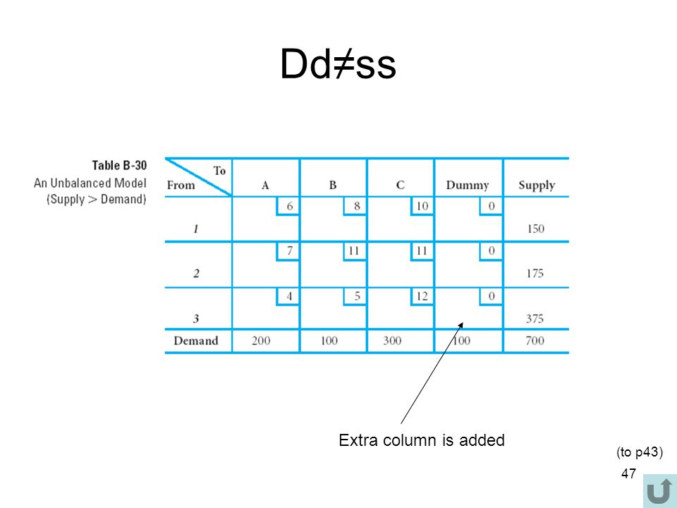 47 Dd≠ss Extra column is added (to p43)
