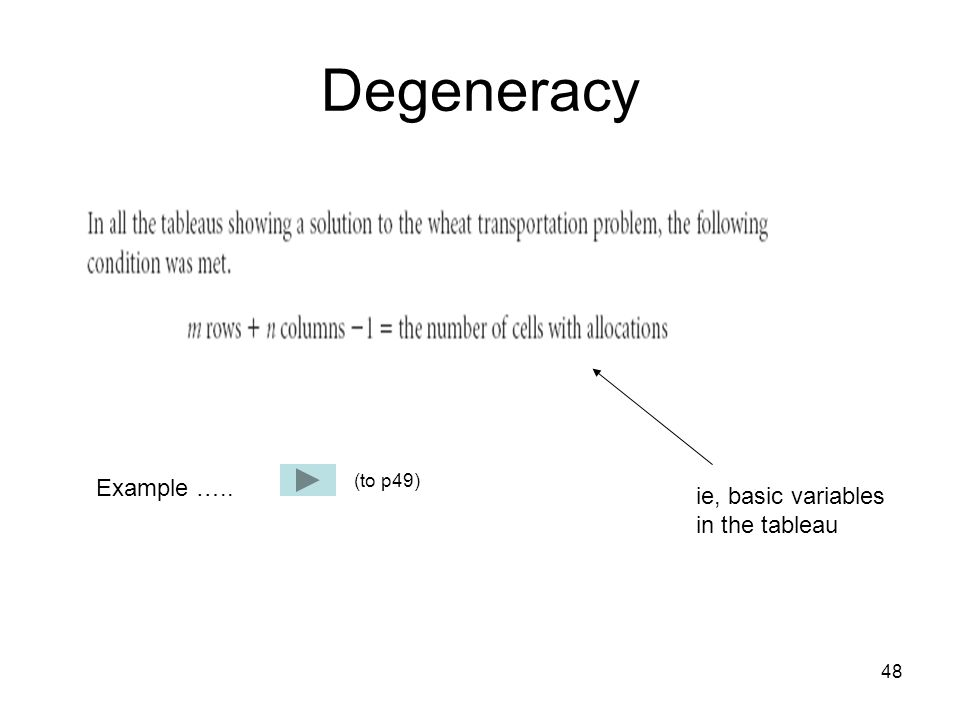 48 Degeneracy Example ….. ie, basic variables in the tableau (to p49)
